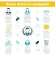 Human resources infographics print poster vector image vector image