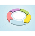 work flow cycle vector image vector image
