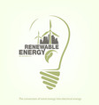 renewable energy wind turbine in bulb the concept vector image