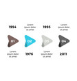 arrows triangles timeline infographic vector image vector image