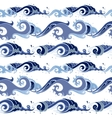 Sea waves Seamless background vector image vector image