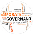 Word cloud corporate governance