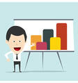 Cartoon business man present graph vector image vector image