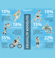 infographics with people vector image