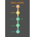 Skill Level consept vector image
