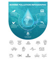 ecology infographic elements vector image vector image