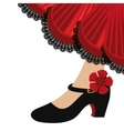 Traditional flamenco shoes icon vector image