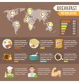 Breakfast infographic set vector image vector image