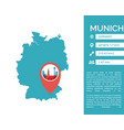 munich map infographic vector image vector image