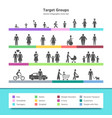 Target groups infographic with demography