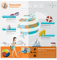 Summer And Travel Vacation Infographic vector image