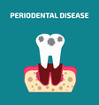 Periodontal disease icon vector image vector image