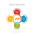 swot analysis business growing strategy vector image vector image
