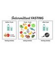 scheme and concept of intermittent fasting eating vector image vector image