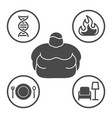 causes of obesity line icons set vector image vector image
