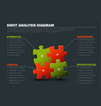 swot made from puzzle pieces vector image vector image