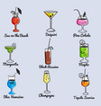 tropical cocktails juice wine and champagne vector image