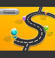 business money road timeline infographic vector image vector image