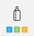 of kin symbol on bottle vector image
