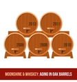 Moonshine and whiskey Oak barrel vector image