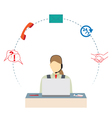 Woman working in a call center Support service vector image