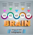 brain 3d business infographics vector image vector image