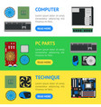 cartoon pc components banner horizontal set vector image vector image