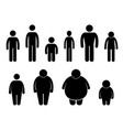 man body figure size icon symbol sign pictograph vector image vector image