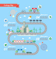 step of ecology city with town road infographic vector image