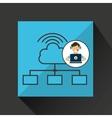 programer character development cloud vector image