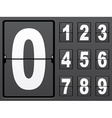 number of mechanical panel vector image vector image
