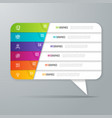 speech bubble shaped infographic design 6 options vector image