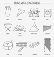 Musical instruments graphic template Drums vector image