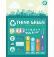 Waste segregation infographics vector image