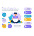 freelance infographics man with a laptop vector image vector image
