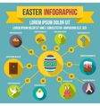 Happy Easter infographic flat style vector image