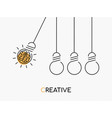 creative idea concept of brain as light bulb vector image