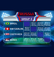 russia world cup group e wallpaper vector image vector image