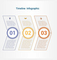 timeline or area chart template infographics 3 vector image