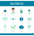 set of email marketing icons in flat design vector image vector image