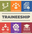 traineeship concept with icons and signs vector image