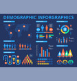 demographics infographic world map population vector image vector image