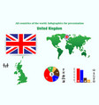 united kingdom all countries of the world vector image