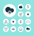 ecology icons set collection of sprout cloud vector image vector image