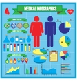 Medical and health icons infographic elements vector image