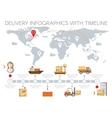 Delivery infographics with timeline vector image vector image
