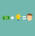 money and ideas equal to happiness vector image vector image