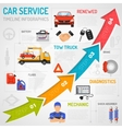 Car Service Timeline Infographics vector image vector image