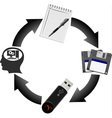 ring of memory vector image vector image
