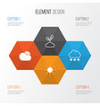 ecology icons set collection of snowstorm sun vector image vector image